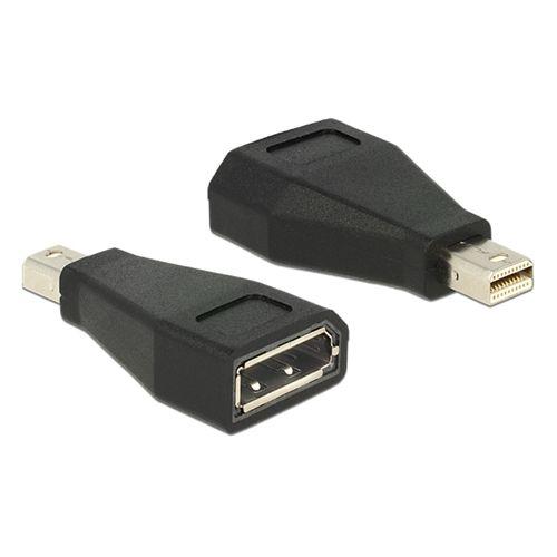 Adaptador Mini DisplayPort a Display Port