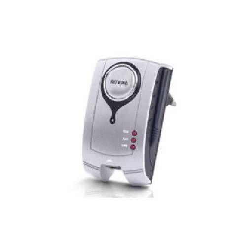 Rimax SOHO PLC USB